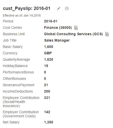 Payslips in SuccessFactors